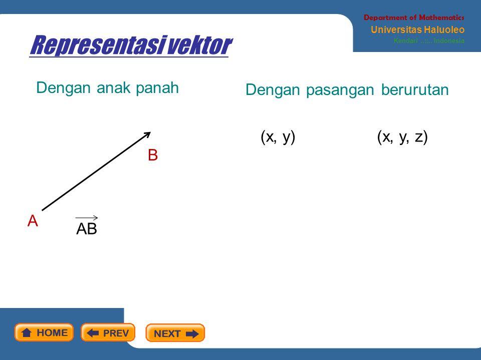 Representasi vektor Department of Mathematics Universitas Haluoleo Kendari..::.. Indonesia Dengan anak panah Dengan pasangan berurutan (x, y)(x, y, z)