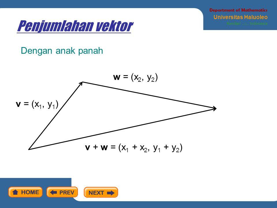 Produk siang dua vektor Department of Mathematics Universitas Haluoleo Kendari..::.. Indonesia