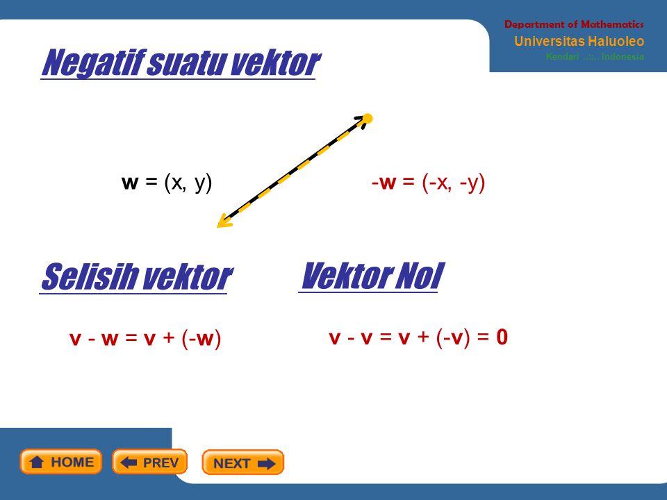 Sifat-sifat penjumlahan vektor Department of Mathematics Universitas Haluoleo Kendari..::..