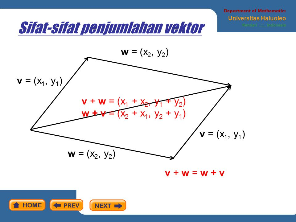Sifat-sifat penjumlahan vektor Department of Mathematics Universitas Haluoleo Kendari..::..