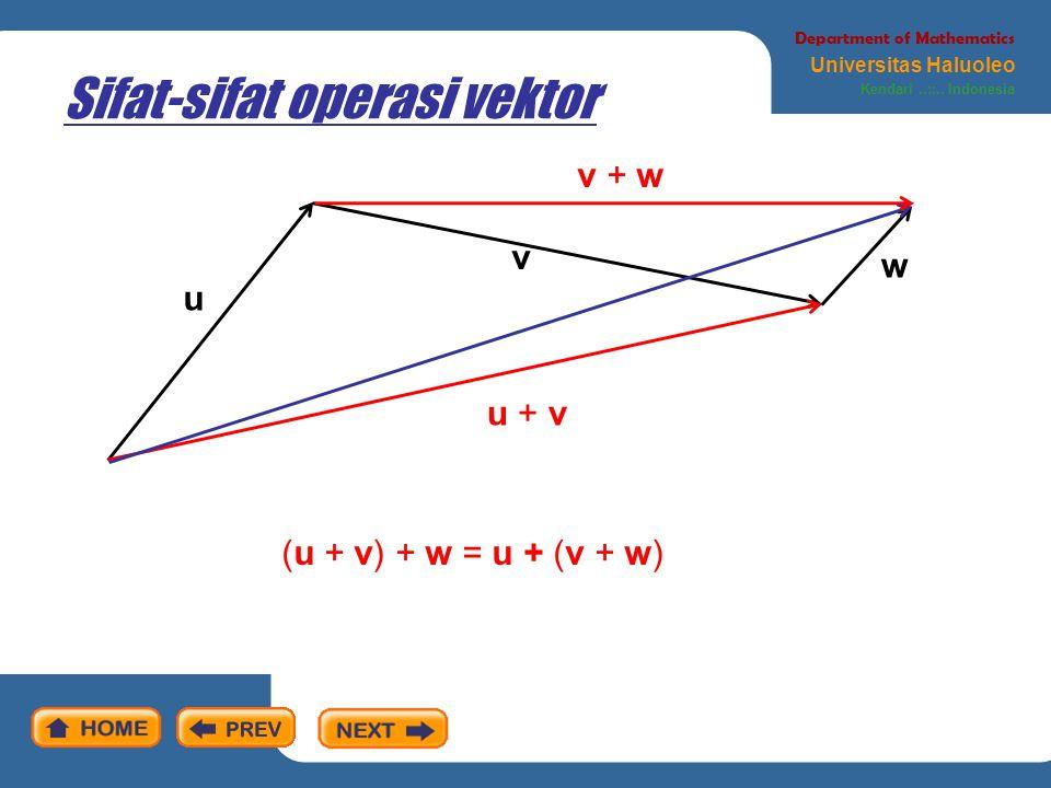 Sifat-sifat operasi vektor v + 0 = 0 + v = v v + (-v) = 0 k(lv) = (kl) v k(u + v) = ku + kv (k + l) v = kv + lv 1u = u Department of Mathematics Universitas Haluoleo Kendari..::..