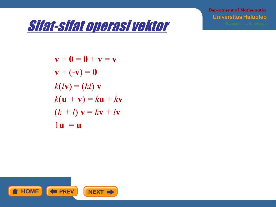 Norma vektor Dalam banyak hal, norma vektor didefinisikan dengan panjang anak panah Department of Mathematics Universitas Haluoleo Kendari..::..