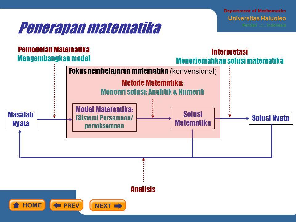 Penerapan matematika Masalah Nyata Model Matematika: (Sistem) Persamaan/ pertaksamaan Solusi Matematika Solusi Nyata Pemodelan Matematika Mengembangka