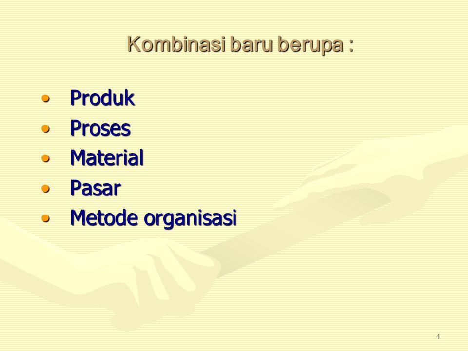 3 Pengertian Kewirausahaan (2) Pendorong perubahan teknologi dan pemicu pertumbuhan ekonomi dengan mengenalkan kombinasi baru yang mempunyai manfaat e