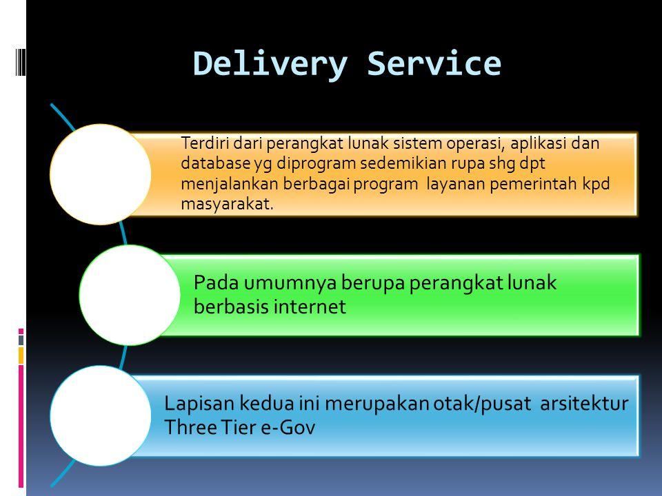 Delivery Service Terdiri dari perangkat lunak sistem operasi, aplikasi dan database yg diprogram sedemikian rupa shg dpt menjalankan berbagai program layanan pemerintah kpd masyarakat.