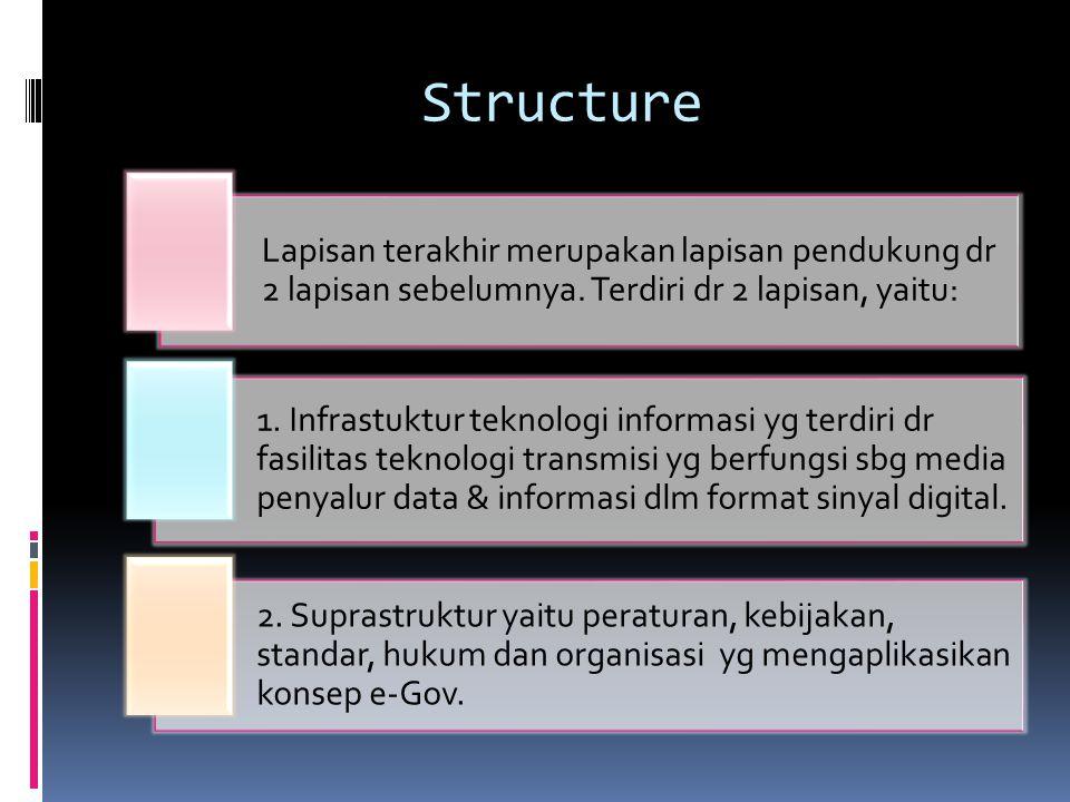 Structure Lapisan terakhir merupakan lapisan pendukung dr 2 lapisan sebelumnya. Terdiri dr 2 lapisan, yaitu: 1. Infrastuktur teknologi informasi yg te