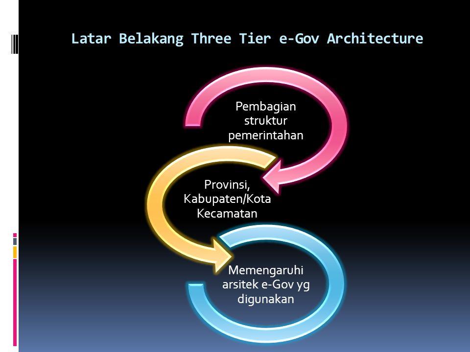 Latar Belakang Three Tier e-Gov Architecture Pembagian struktur pemerintahan Provinsi, Kabupaten/Kota Kecamatan Memengaruhi arsitek e-Gov yg digunakan