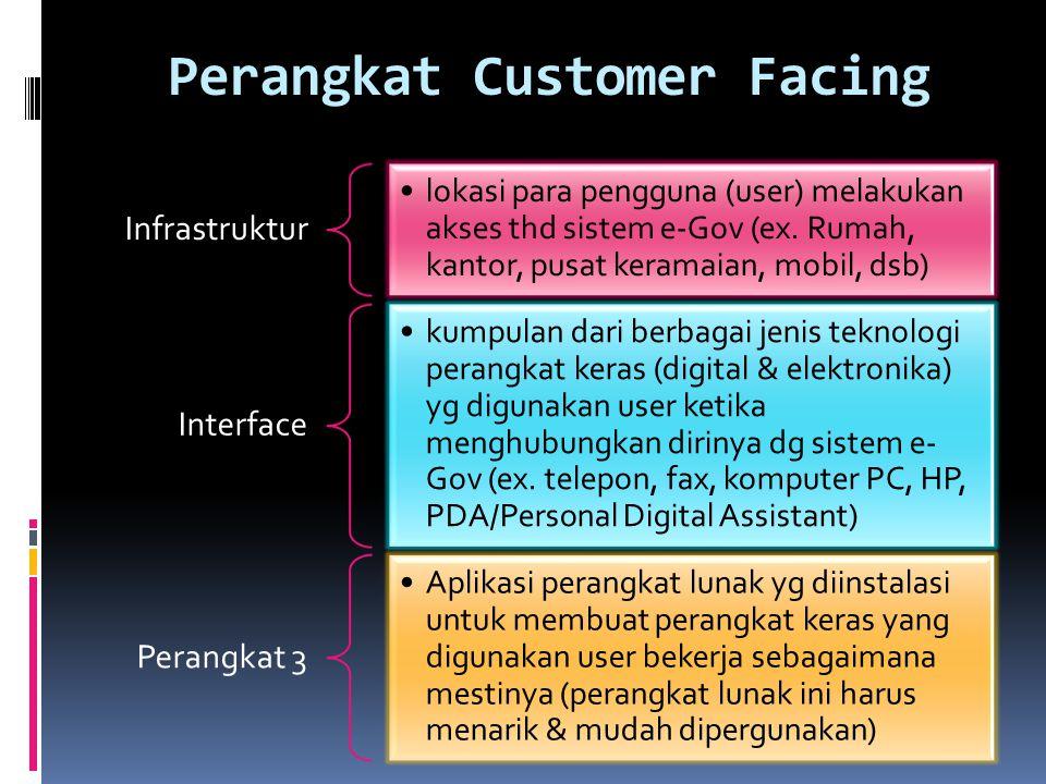 Perangkat Customer Facing Infrastruktur lokasi para pengguna (user) melakukan akses thd sistem e-Gov (ex. Rumah, kantor, pusat keramaian, mobil, dsb)