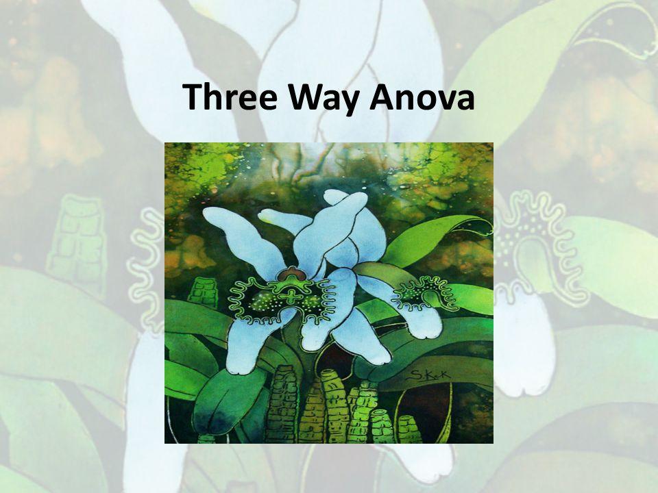 Three Way Anova