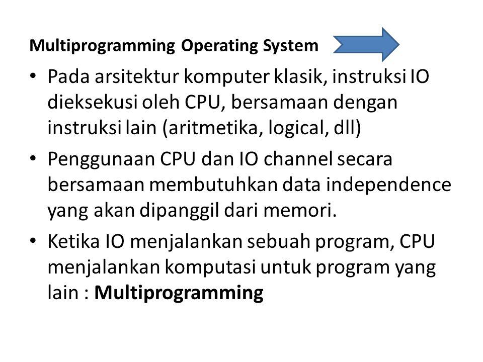 Multiprogramming Operating System Pada arsitektur komputer klasik, instruksi IO dieksekusi oleh CPU, bersamaan dengan instruksi lain (aritmetika, logical, dll) Penggunaan CPU dan IO channel secara bersamaan membutuhkan data independence yang akan dipanggil dari memori.