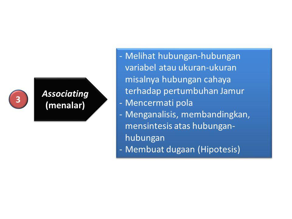 -Melihat hubungan-hubungan variabel atau ukuran-ukuran misalnya hubungan cahaya terhadap pertumbuhan Jamur -Mencermati pola -Menganalisis, membandingk