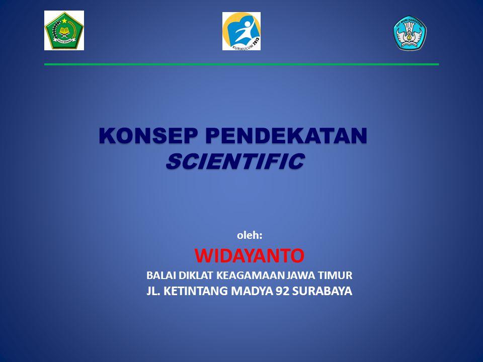 Kurikulum yang dapat menghasilkan insan indonesia yang: Produktif, Kreatif, Inovatif, Afektif melalui penguatan Sikap, Keterampilan, dan Pengetahuan yang terintegrasi Tema Kurikulum 2013 Produktif Kreatif Inovatif Afektif 2