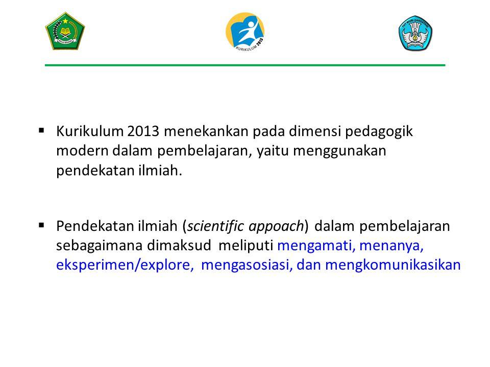  Kurikulum 2013 menekankan pada dimensi pedagogik modern dalam pembelajaran, yaitu menggunakan pendekatan ilmiah.  Pendekatan ilmiah (scientific app