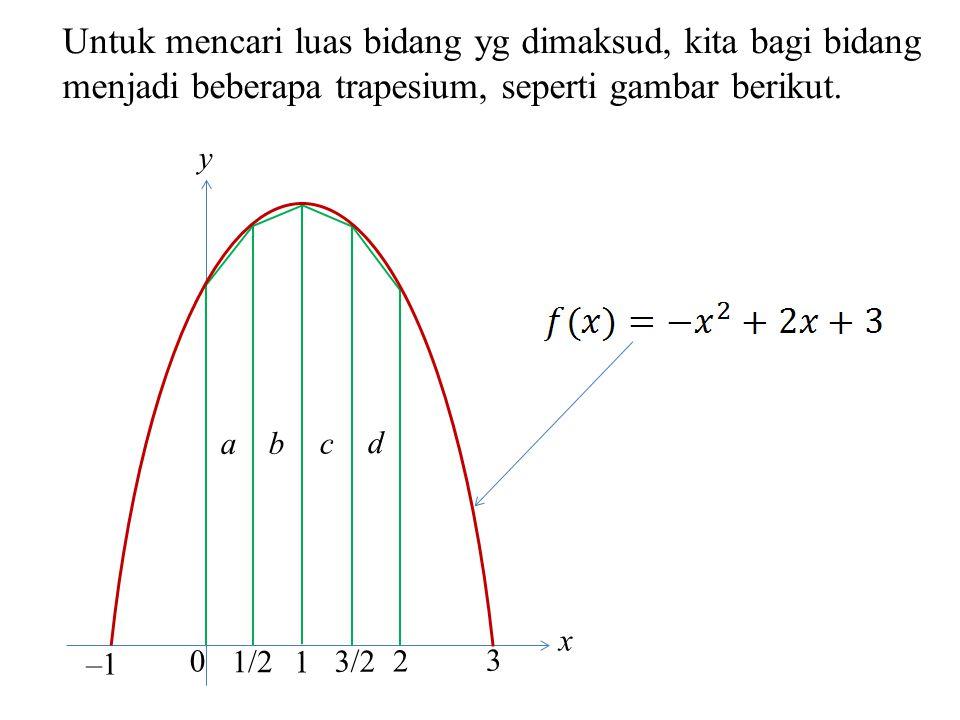 0 1/2 2 –1 3/2 1 3 y x d c ba Luas bidang yang akan dicari = a + b + c + d