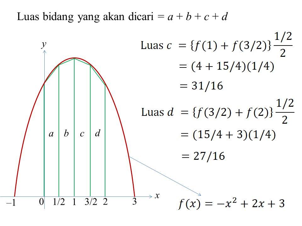 Solusi hampiran = a + b + c + d = 27/16 + 31/16 + 31/16 + 27/16 = 116/16 = 29/4 Galat = solusi sejati – solusi hampiran = 22/3 – 29/4 = 1/12 Galat solusi hampiran dapat diperkecil dengan jalan memperkecil ukuran lebar trapesium, sehingga jumlah trapesium lebih banyak.