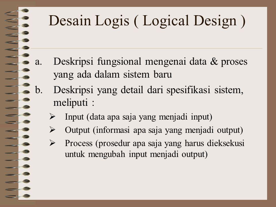 Desain Logis ( Logical Design ) a.Deskripsi fungsional mengenai data & proses yang ada dalam sistem baru b.Deskripsi yang detail dari spesifikasi sist