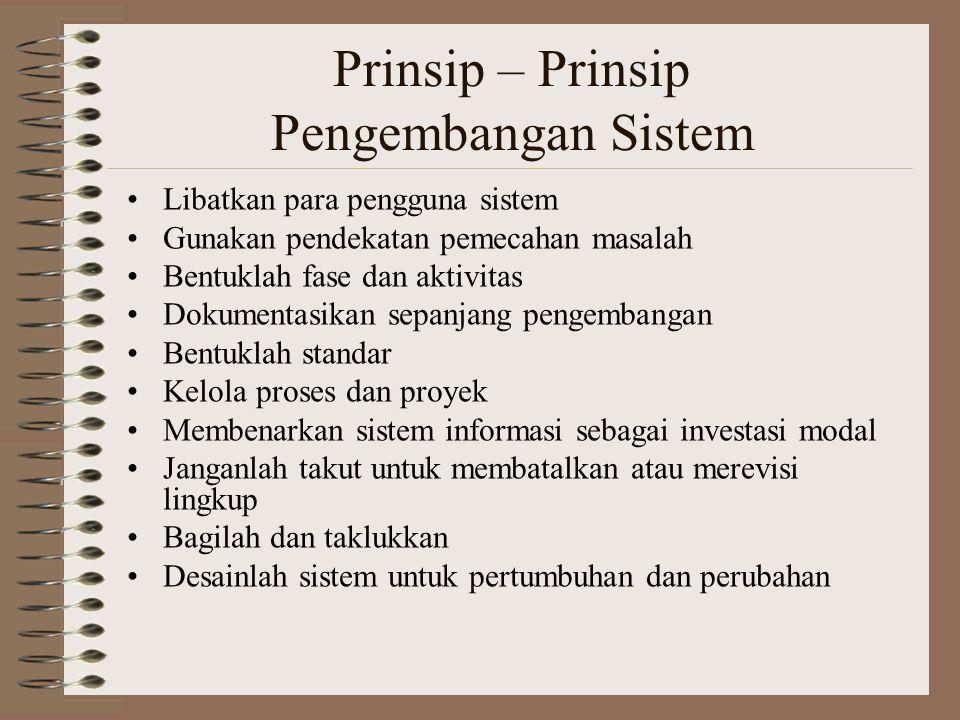 Prinsip – Prinsip Pengembangan Sistem Libatkan para pengguna sistem Gunakan pendekatan pemecahan masalah Bentuklah fase dan aktivitas Dokumentasikan s
