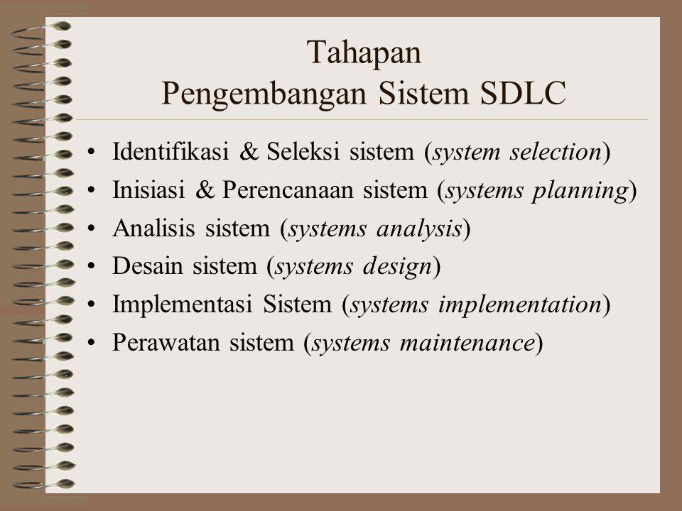 Tahapan Pengembangan Sistem SDLC Identifikasi & Seleksi sistem (system selection) Inisiasi & Perencanaan sistem (systems planning) Analisis sistem (sy