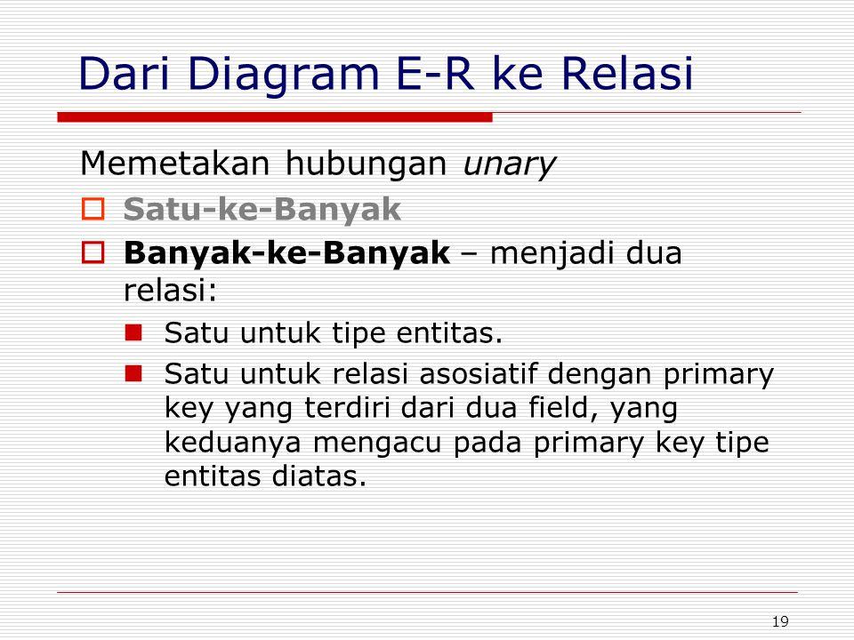 19 Dari Diagram E-R ke Relasi Memetakan hubungan unary  Satu-ke-Banyak  Banyak-ke-Banyak – menjadi dua relasi: Satu untuk tipe entitas. Satu untuk r
