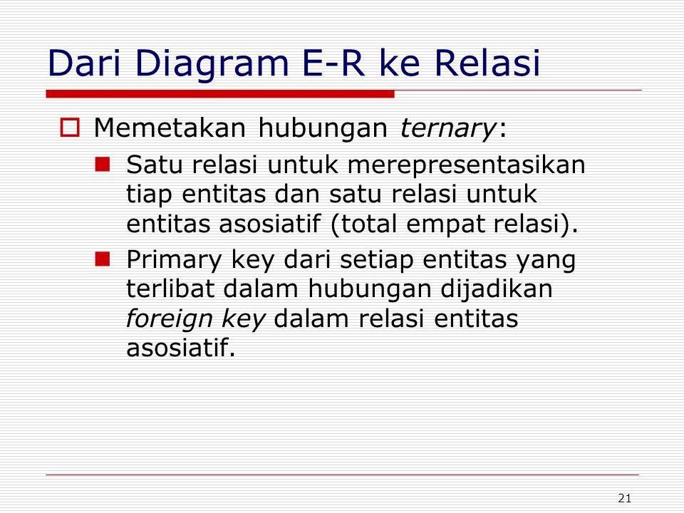 21 Dari Diagram E-R ke Relasi  Memetakan hubungan ternary: Satu relasi untuk merepresentasikan tiap entitas dan satu relasi untuk entitas asosiatif (