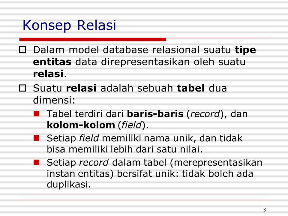 3 Konsep Relasi  Dalam model database relasional suatu tipe entitas data direpresentasikan oleh suatu relasi.  Suatu relasi adalah sebuah tabel dua