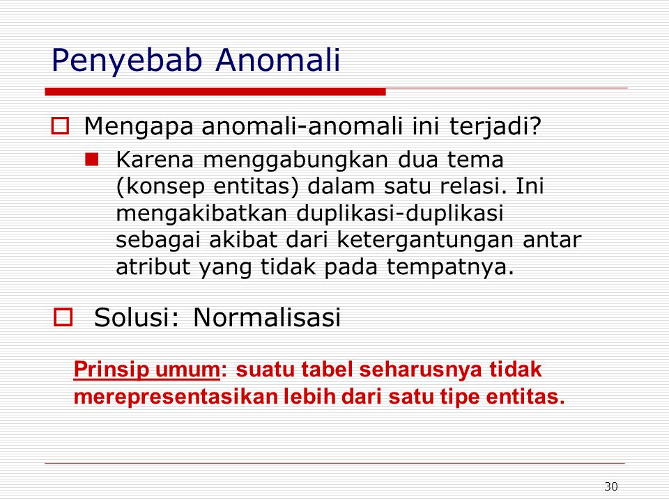 30 Penyebab Anomali  Mengapa anomali-anomali ini terjadi? Karena menggabungkan dua tema (konsep entitas) dalam satu relasi. Ini mengakibatkan duplika