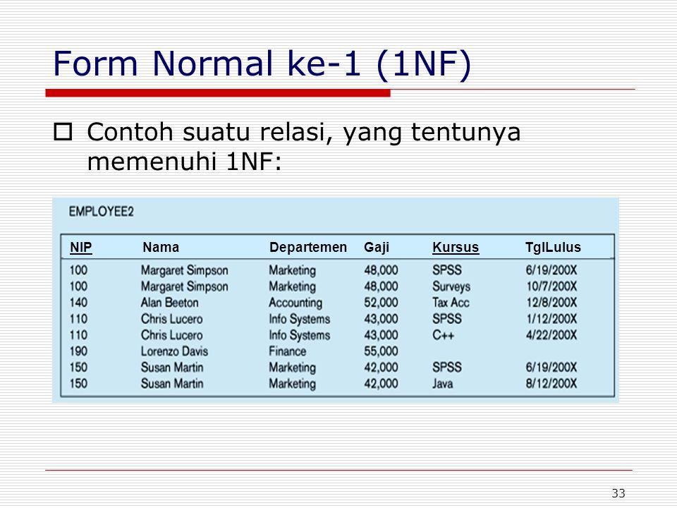 33 Form Normal ke-1 (1NF)  Contoh suatu relasi, yang tentunya memenuhi 1NF: NIP Nama Departemen Gaji Kursus TglLulus