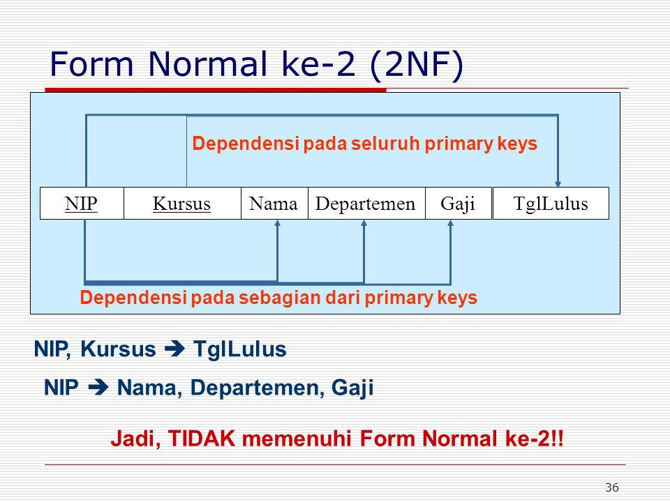 36 NIPKursusTglLulusGajiDepartemenNama Dependensi pada seluruh primary keys Dependensi pada sebagian dari primary keys NIP, Kursus  TglLulus NIP  Na