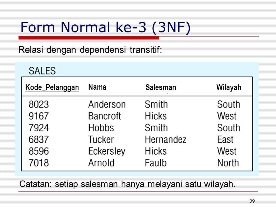 39 Relasi dengan dependensi transitif: Form Normal ke-3 (3NF) Kode_Pelanggan Nama SalesmanWilayah Catatan: setiap salesman hanya melayani satu wilayah