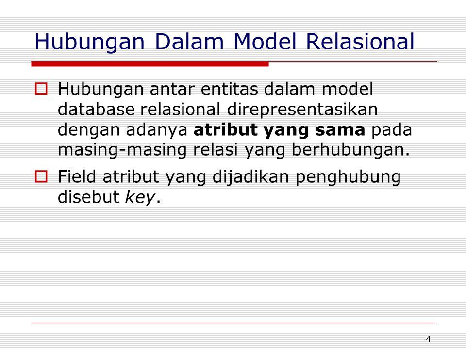 4 Hubungan Dalam Model Relasional  Hubungan antar entitas dalam model database relasional direpresentasikan dengan adanya atribut yang sama pada masi