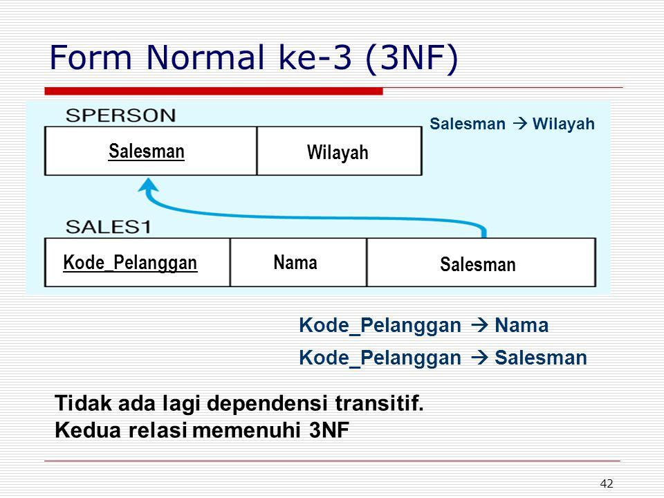 42 Tidak ada lagi dependensi transitif. Kedua relasi memenuhi 3NF Kode_Pelanggan  Nama Kode_Pelanggan  Salesman Salesman  Wilayah Form Normal ke-3
