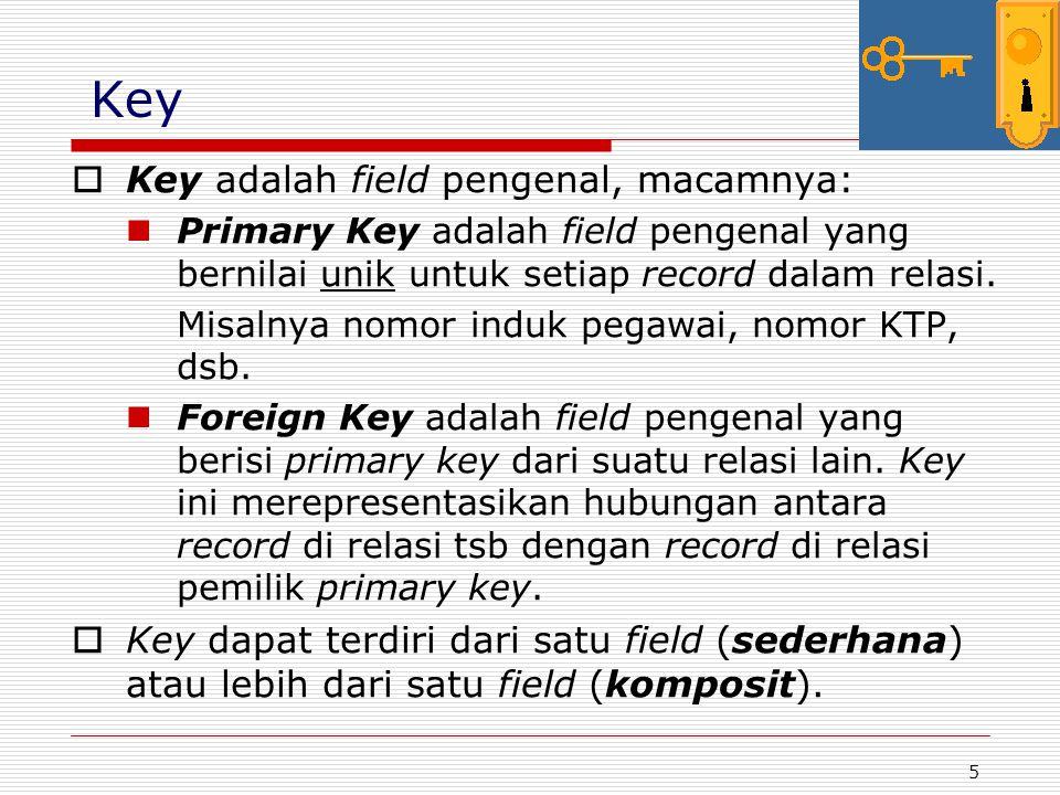 5 Key  Key adalah field pengenal, macamnya: Primary Key adalah field pengenal yang bernilai unik untuk setiap record dalam relasi. Misalnya nomor ind