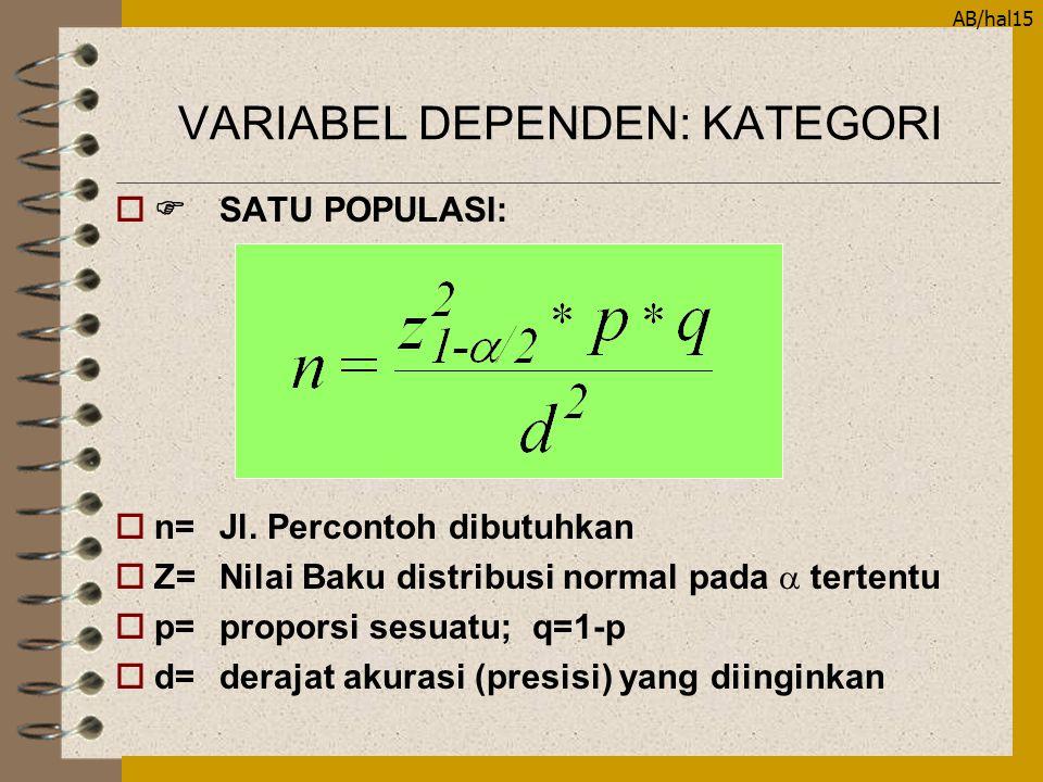 AB/hal15   SATU POPULASI: o on=Jl. Percontoh dibutuhkan   Z=Nilai Baku distribusi normal pada  tertentu o op=proporsi sesuatu; q=1-p o od=deraja