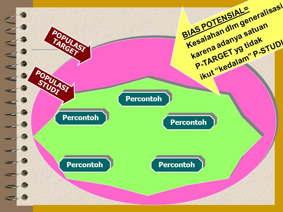 AB/hal15   SATU POPULASI: o on=Jl.