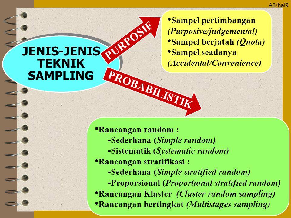 AB/hal9 JENIS-JENIS TEKNIK SAMPLING JENIS-JENIS TEKNIK SAMPLING Sampel pertimbangan (Purposive/judgemental) Sampel berjatah (Quota) Sampel seadanya (A