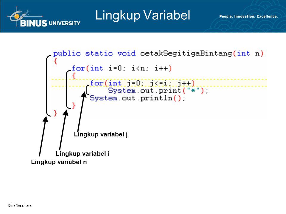 Bina Nusantara Lingkup Variabel Lingkup variabel j Lingkup variabel i Lingkup variabel n