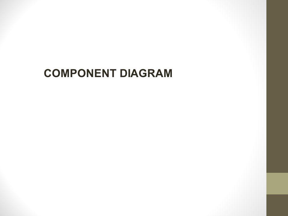 Component Diagram Component diagram menggambarkan struktur dan hubungan antar komponen piranti lunak, termasuk ketergantungan (dependency) di antaranya.