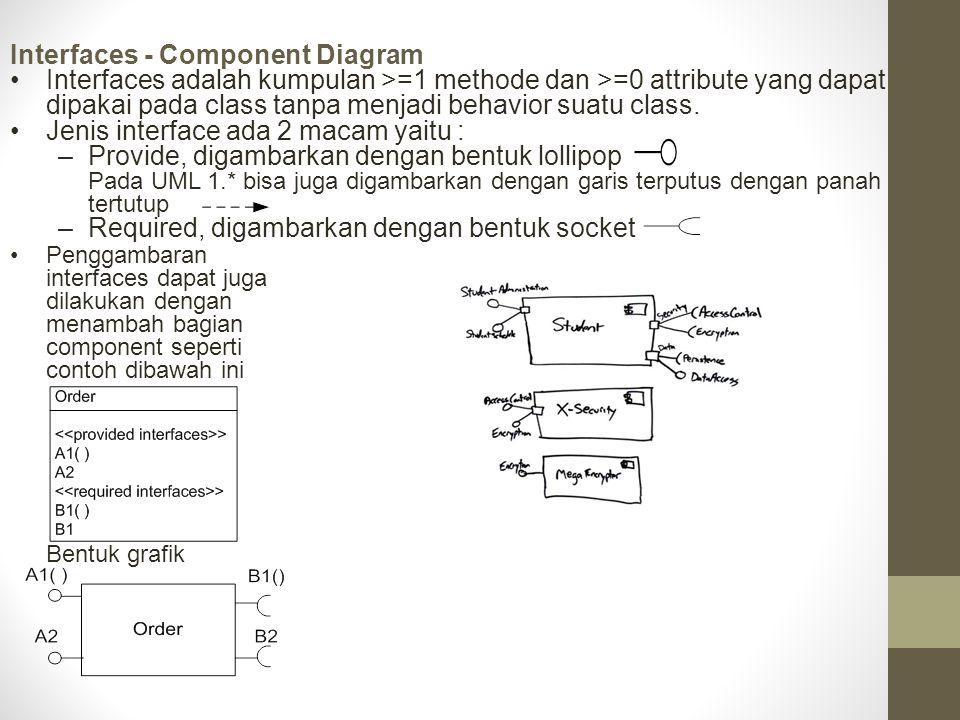Component Diagram port adalah bentuk object yang menjelaskan interaksi antara object dan lingkungannya digambarkan sebagai kotak kecil di pinggiran component Assembly connector Penghubung antara 2/lebih component dimana sebuah/beberapa component provides interfaces dan component lain required interfaces Digambarkan dengan gabungan bentuk interfaces contoh: