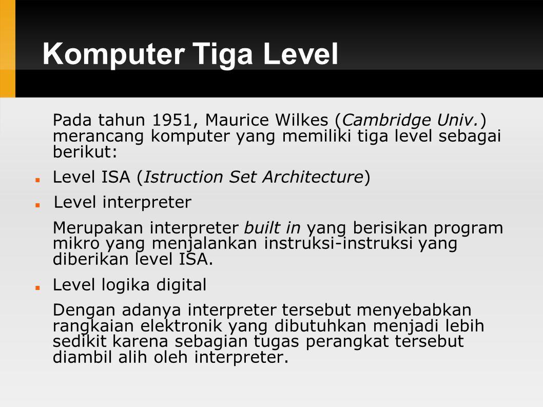 Komputer Tiga Level Pada tahun 1951, Maurice Wilkes (Cambridge Univ.) merancang komputer yang memiliki tiga level sebagai berikut: Level ISA (Istruction Set Architecture) Level interpreter Merupakan interpreter built in yang berisikan program mikro yang menjalankan instruksi-instruksi yang diberikan level ISA.