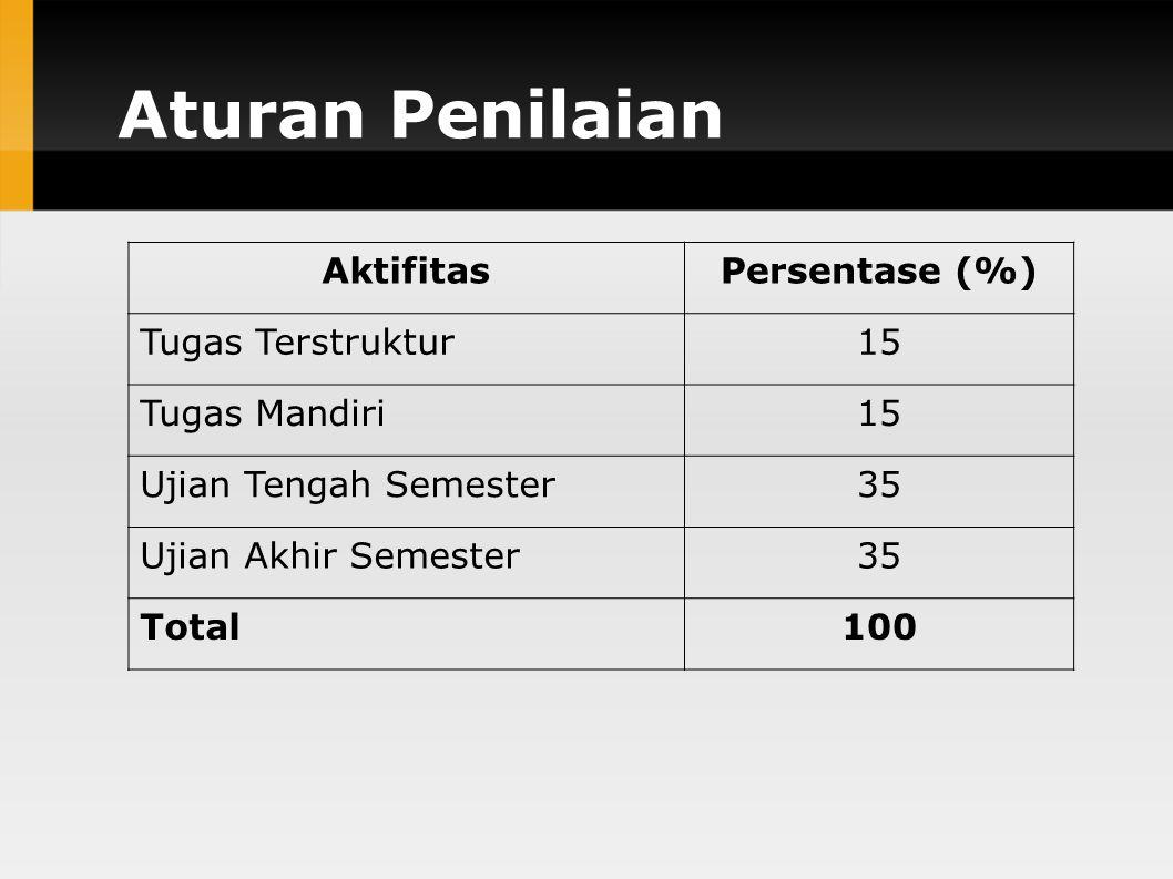 Aturan Penilaian AktifitasPersentase (%) Tugas Terstruktur15 Tugas Mandiri15 Ujian Tengah Semester3535 Ujian Akhir Semester35 Total100