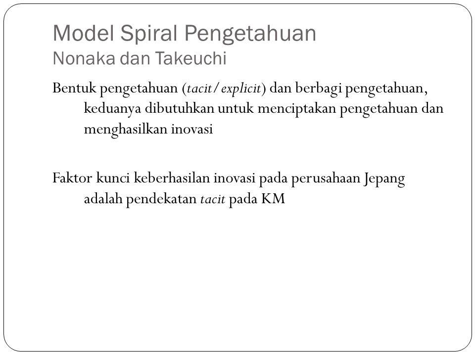 Model Spiral Pengetahuan Nonaka dan Takeuchi Bentuk pengetahuan (tacit/explicit) dan berbagi pengetahuan, keduanya dibutuhkan untuk menciptakan pengetahuan dan menghasilkan inovasi Faktor kunci keberhasilan inovasi pada perusahaan Jepang adalah pendekatan tacit pada KM