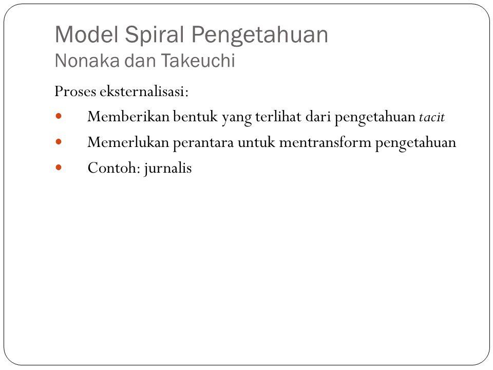 Model Spiral Pengetahuan Nonaka dan Takeuchi Proses eksternalisasi: Memberikan bentuk yang terlihat dari pengetahuan tacit Memerlukan perantara untuk mentransform pengetahuan Contoh: jurnalis