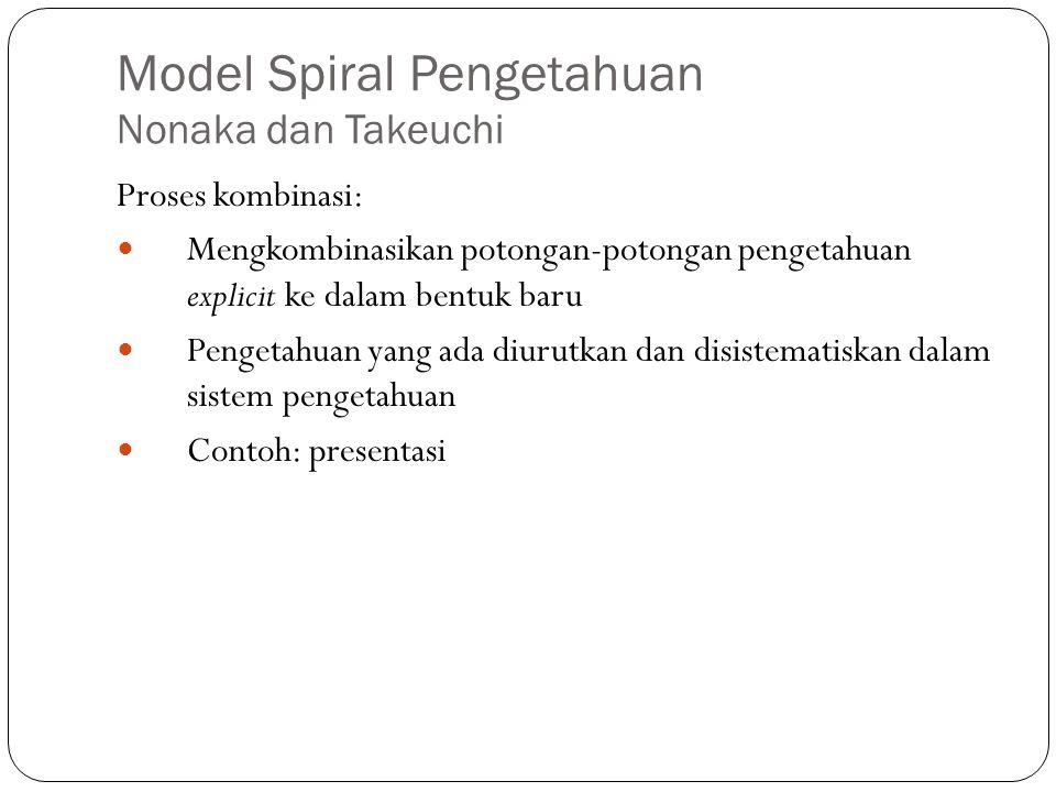Model Spiral Pengetahuan Nonaka dan Takeuchi Proses kombinasi: Mengkombinasikan potongan-potongan pengetahuan explicit ke dalam bentuk baru Pengetahuan yang ada diurutkan dan disistematiskan dalam sistem pengetahuan Contoh: presentasi