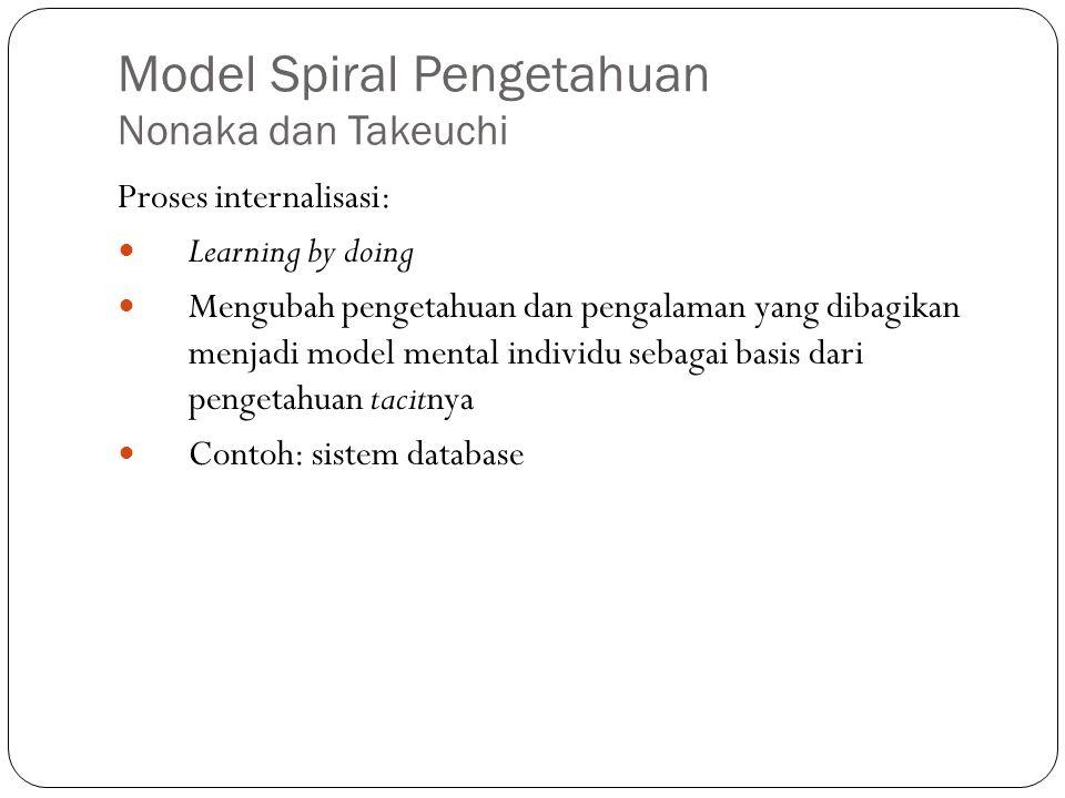 Model Spiral Pengetahuan Nonaka dan Takeuchi Proses internalisasi: Learning by doing Mengubah pengetahuan dan pengalaman yang dibagikan menjadi model mental individu sebagai basis dari pengetahuan tacitnya Contoh: sistem database