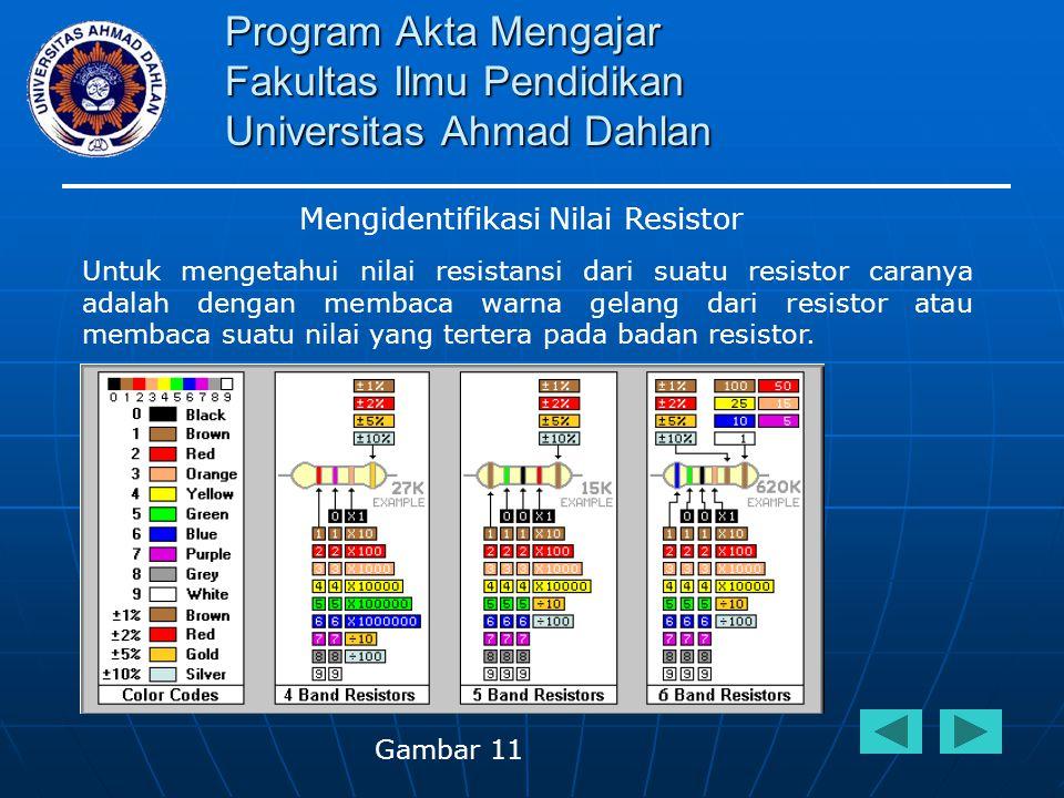 Program Akta Mengajar Fakultas Ilmu Pendidikan Universitas Ahmad Dahlan Mengidentifikasi Nilai Resistor Untuk mengetahui nilai resistansi dari suatu r