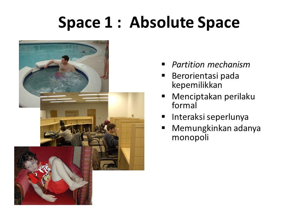 Space 1 : Absolute Space  Partition mechanism  Berorientasi pada kepemilikkan  Menciptakan perilaku formal  Interaksi seperlunya  Memungkinkan ad