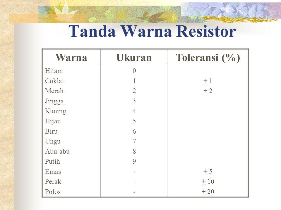 Tanda Warna Resistor WarnaUkuranToleransi (%) Hitam Coklat Merah Jingga Kuning Hijau Biru Ungu Abu-abu Putih Emas Perak Polos 0123456789---0123456789-