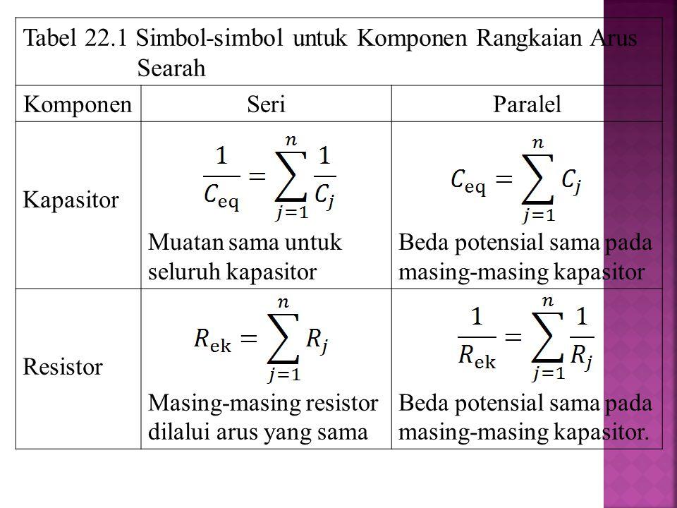 Tabel 22.1 Simbol-simbol untuk Komponen Rangkaian Arus Searah KomponenSeriParalel Kapasitor Muatan sama untuk seluruh kapasitor Beda potensial sama pa