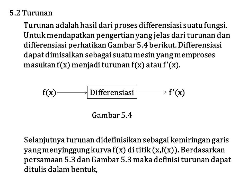 5.2 Turunan Turunan adalah hasil dari proses differensiasi suatu fungsi. Untuk mendapatkan pengertian yang jelas dari turunan dan differensiasi perhat