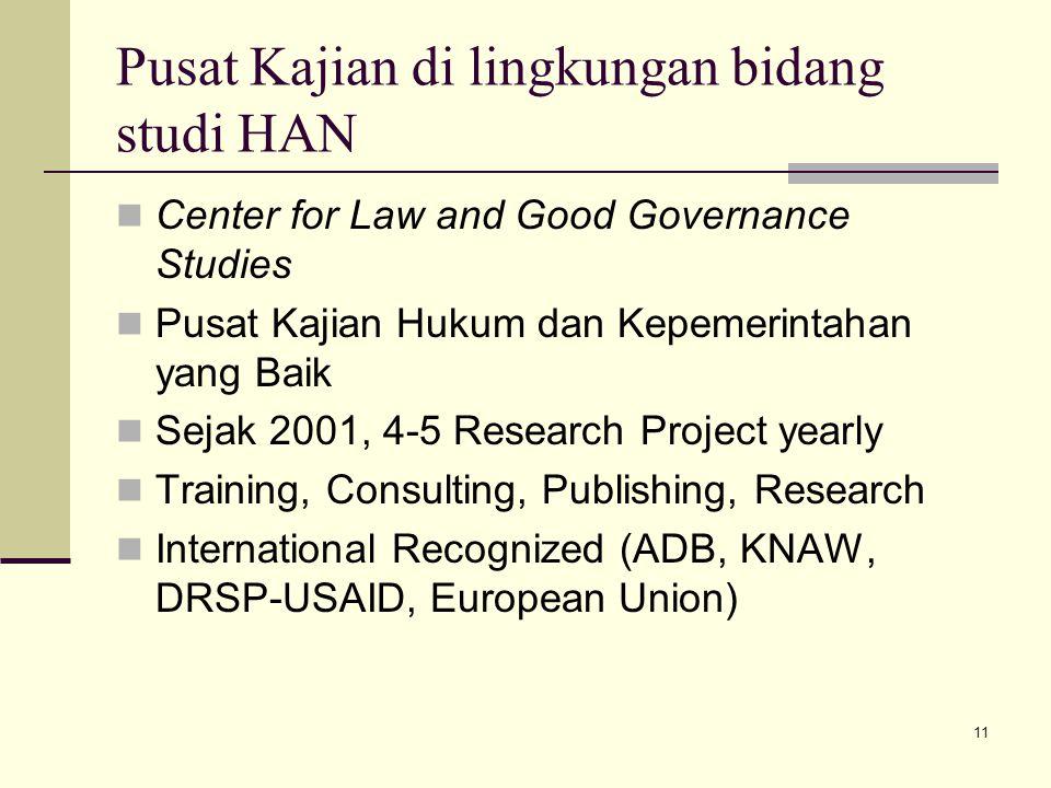 11 Pusat Kajian di lingkungan bidang studi HAN Center for Law and Good Governance Studies Pusat Kajian Hukum dan Kepemerintahan yang Baik Sejak 2001,